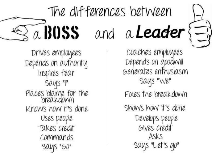The differences between a boss and a leader.